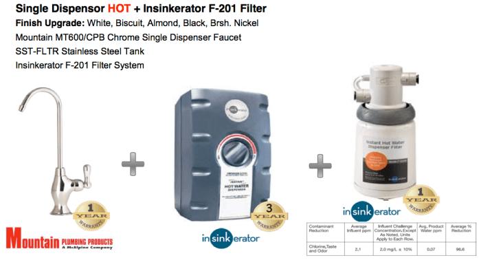 Water Filters Plumbing Experts Inc South Florida